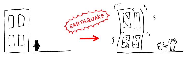 During unis earthquake evacuation plan for Where do you go in an earthquake